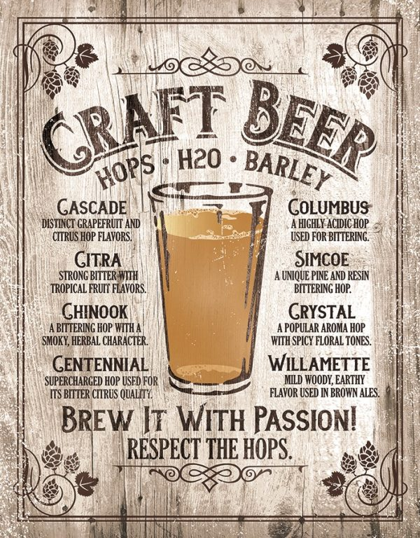 Craft Beer - Brew It With Passion - Respect The Hops