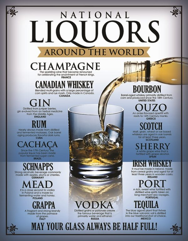 National Liquors