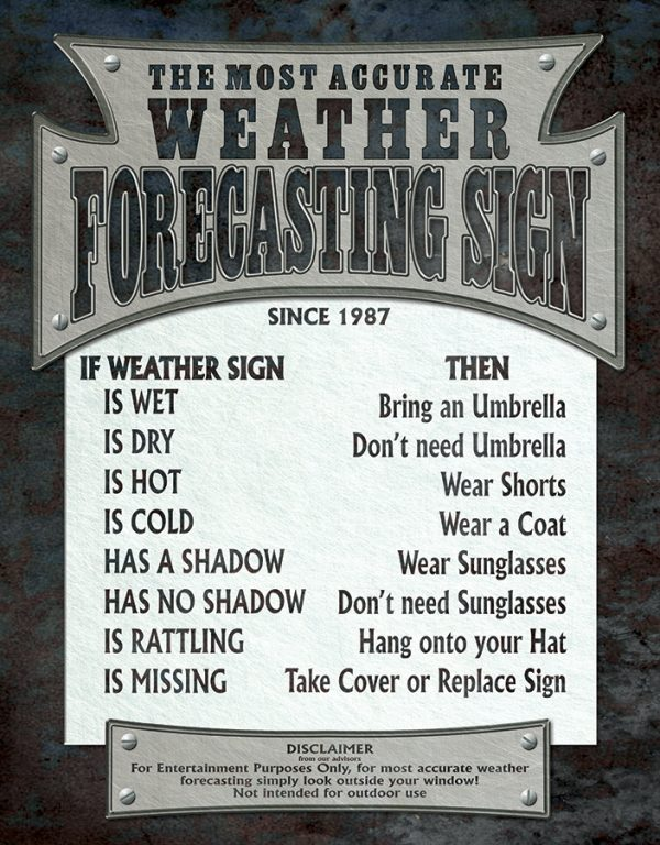 Weather Forecasting Sign